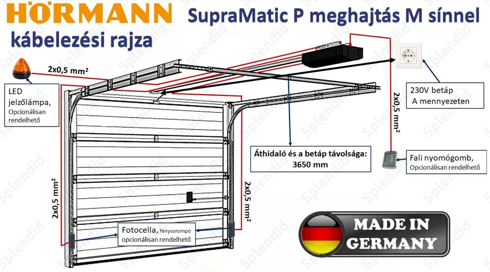 h rmann supramatic p 3 gar zskapu meghajt s k s nnel gar zsnyit szettek. Black Bedroom Furniture Sets. Home Design Ideas